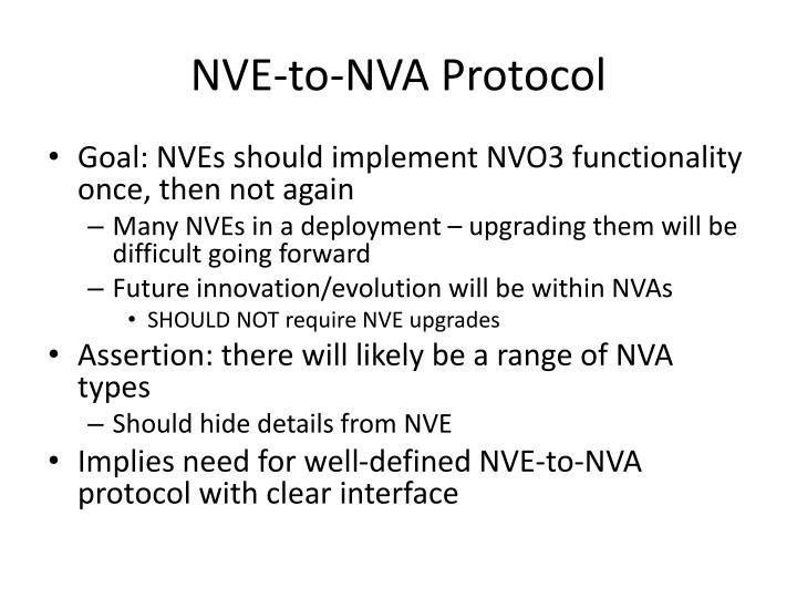 NVE-to-NVA Protocol