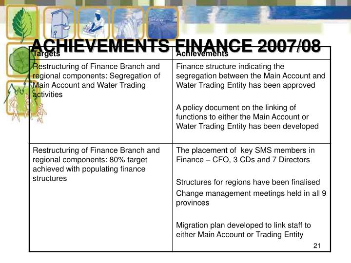 ACHIEVEMENTS FINANCE 2007/08