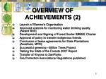 overview of achievements 2