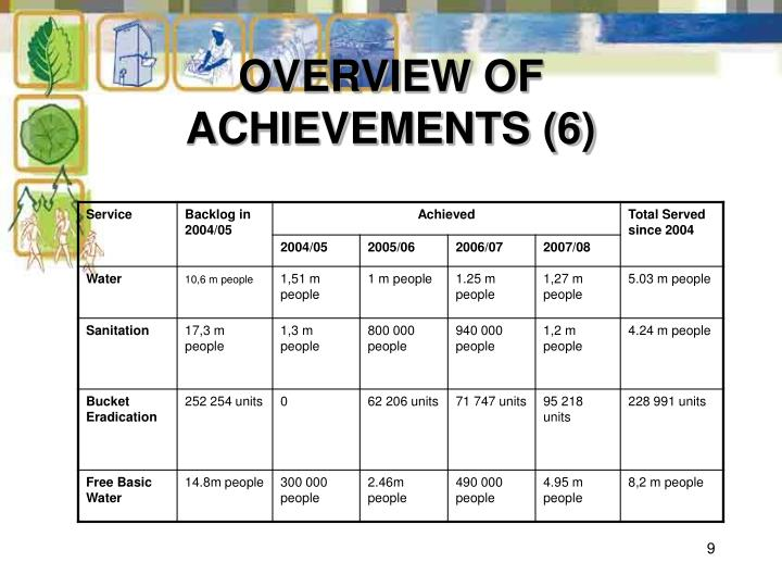 OVERVIEW OF ACHIEVEMENTS (6)