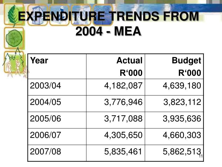EXPENDITURE TRENDS FROM 2004 - MEA