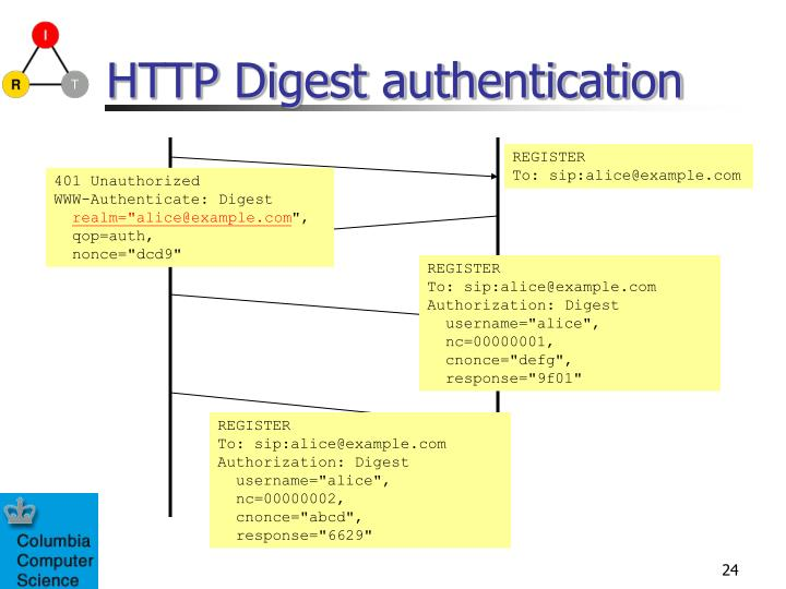HTTP Digest authentication