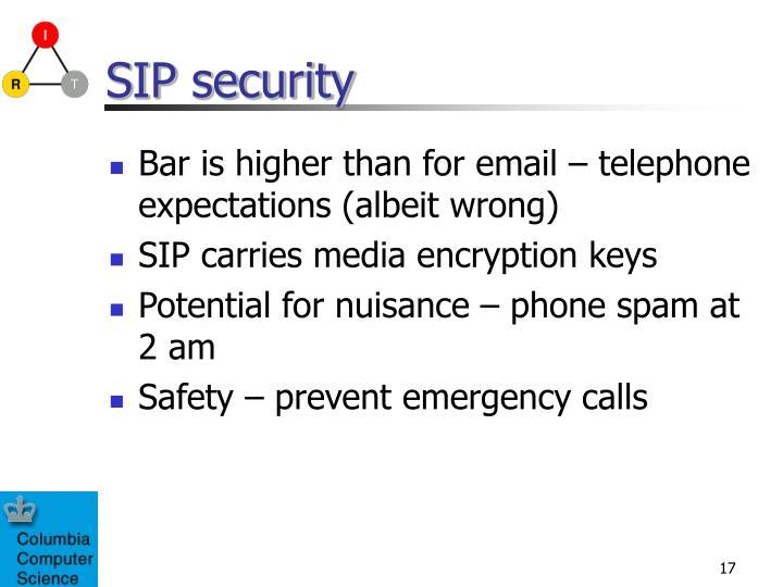 SIP security
