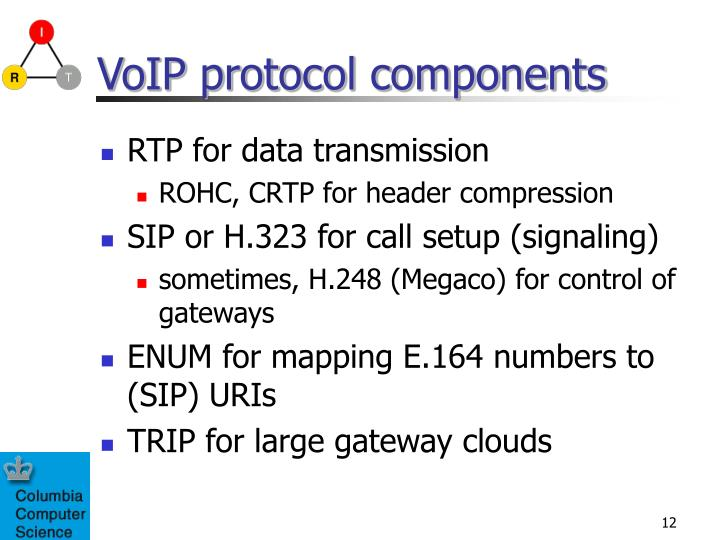 VoIP protocol components