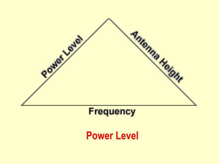Power Level