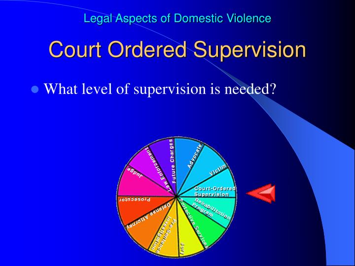 Court Ordered Supervision