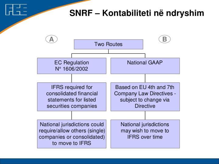 SNRF – Kontabiliteti në ndryshim