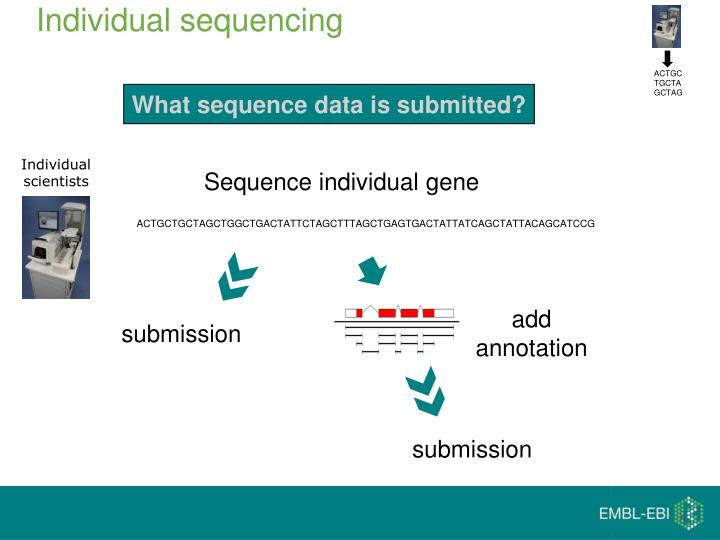 Individual sequencing