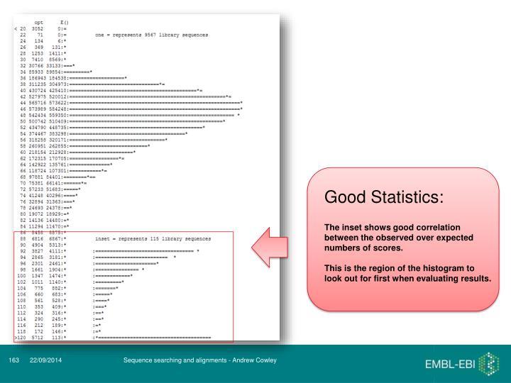 Good Statistics: