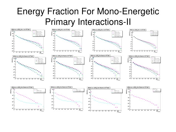 Energy Fraction For Mono-Energetic Primary Interactions-II