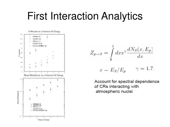 First Interaction Analytics