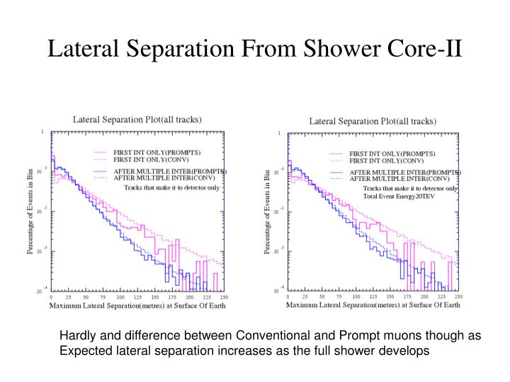 Lateral Separation From Shower Core-II