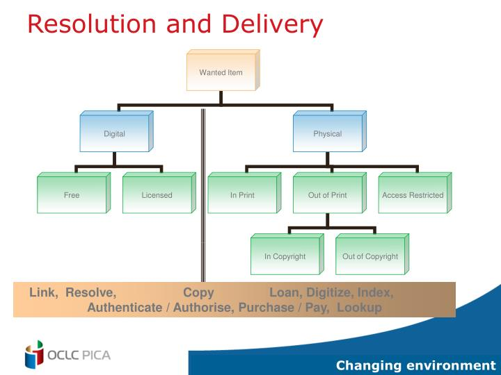Resolution and Delivery
