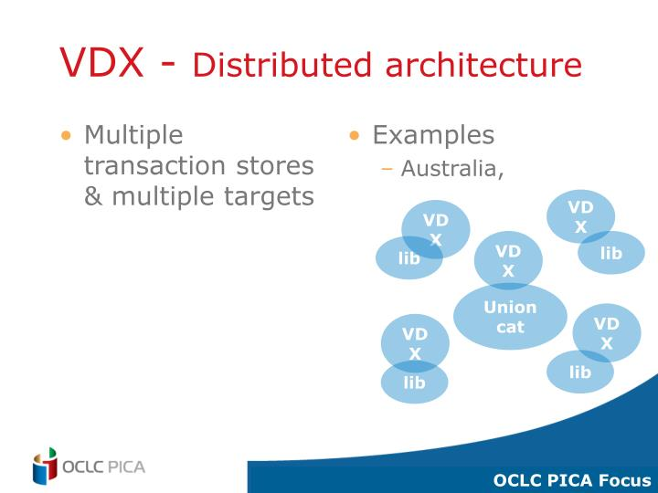 Multiple transaction stores & multiple targets