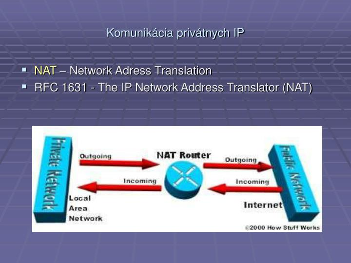 Komunikácia privátnych IP