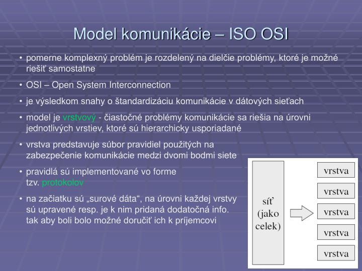 Model komunikácie – ISO OSI