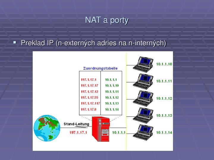 NAT a porty