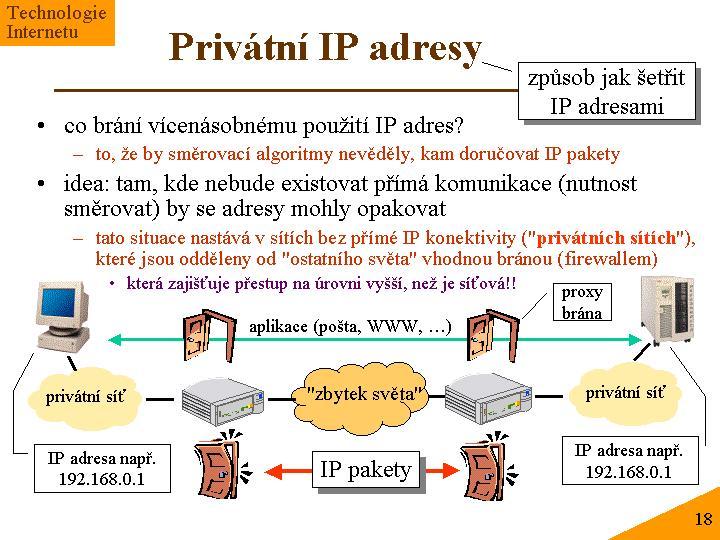 Privátne IP adresy
