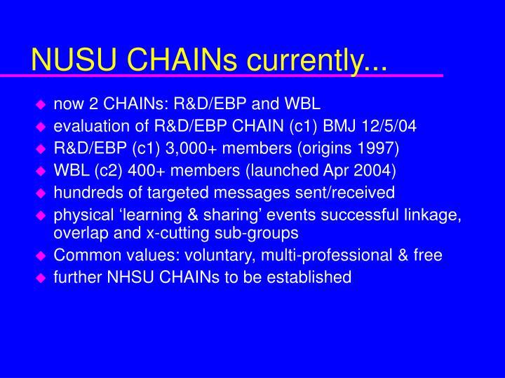 NUSU CHAINs currently...