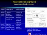theoretical background advantages disadvantages