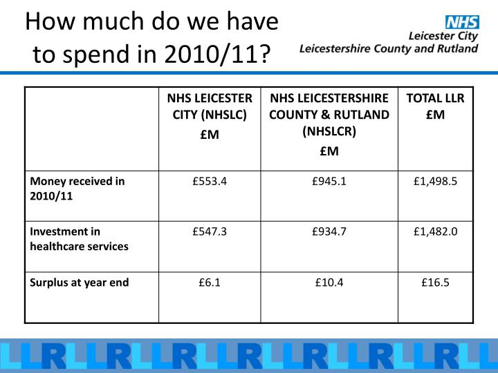 How much do we have to spend in 2010/11?