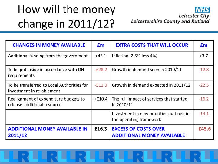 How will the money change in 2011/12?