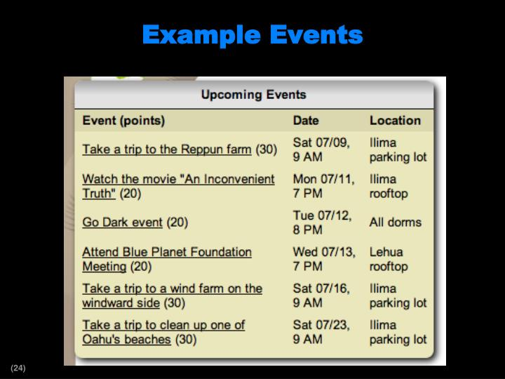 Example Events