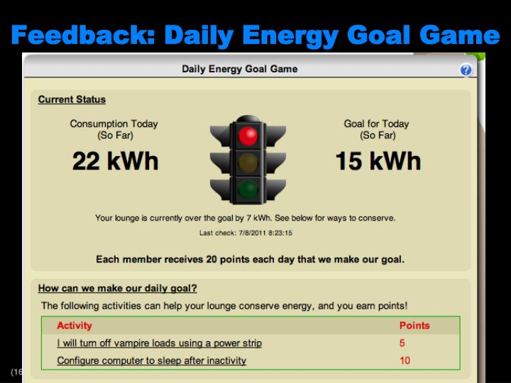 Feedback: Daily Energy Goal Game