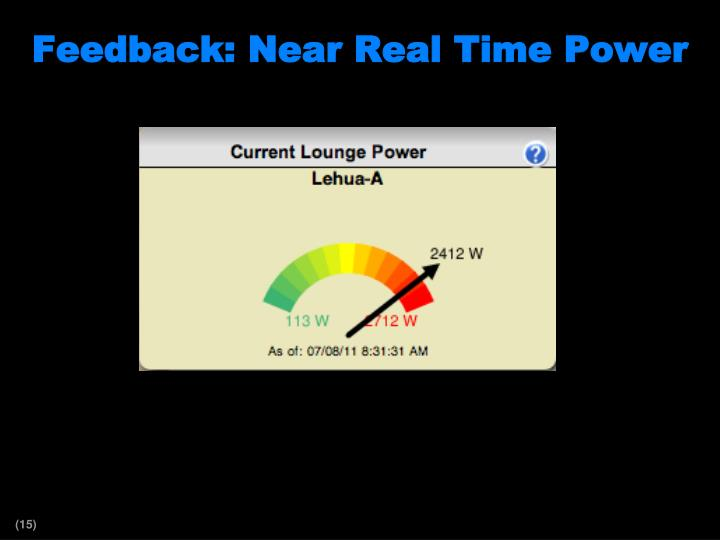 Feedback: Near Real Time Power