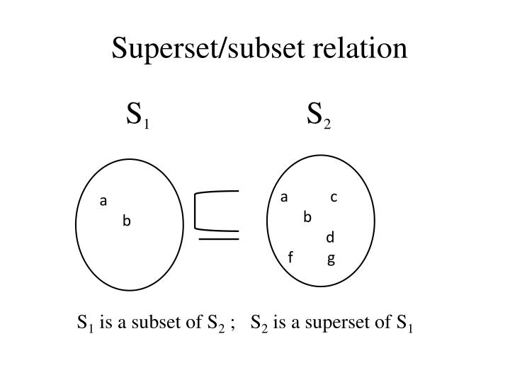 Superset/subset relation