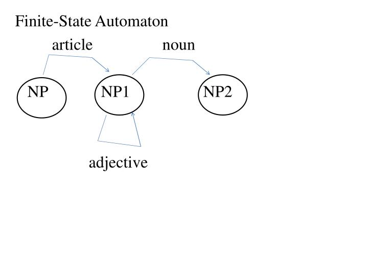 Finite-State Automaton