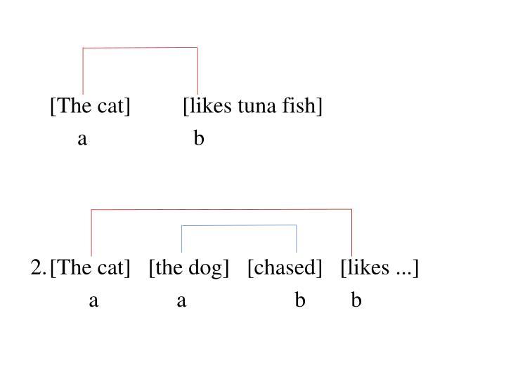 [The cat]