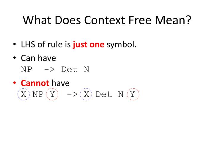 What Does Context Free Mean?