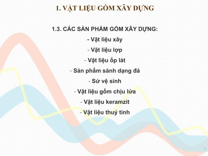1. VT LIU G