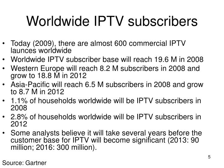 Worldwide IPTV subscribers