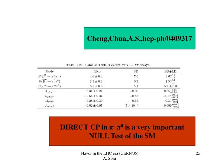 Cheng,Chua,A.S.,hep-ph/0409317