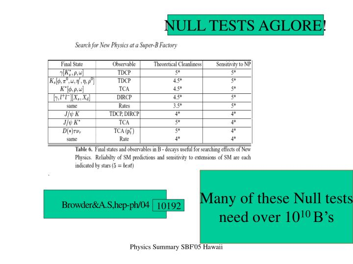 NULL TESTS AGLORE!