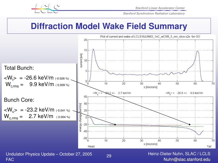 Diffraction Model Wake Field Summary