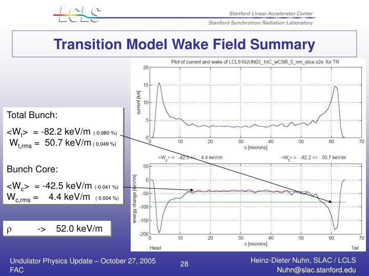 Transition Model Wake Field Summary