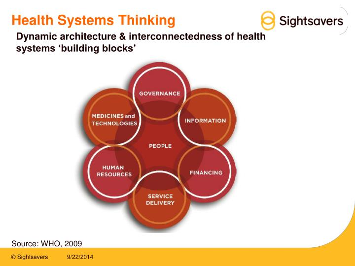 Health Systems Thinking