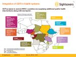 integration of cdti in health systems2