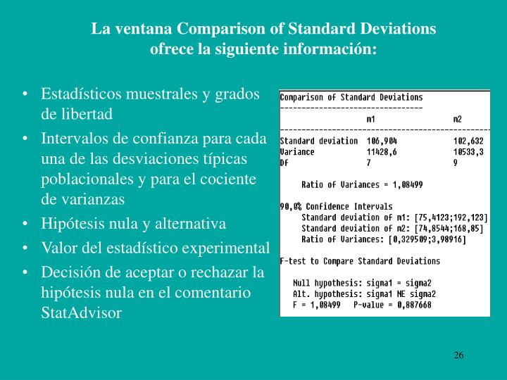 La ventana Comparison of Standard Deviations