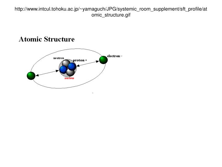 http://www.intcul.tohoku.ac.jp/~yamaguch/JPG/systemic_room_supplement/sft_profile/atomic_structure.gif