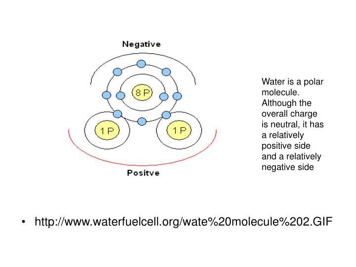 http://www.waterfuelcell.org/wate%20molecule%202.GIF