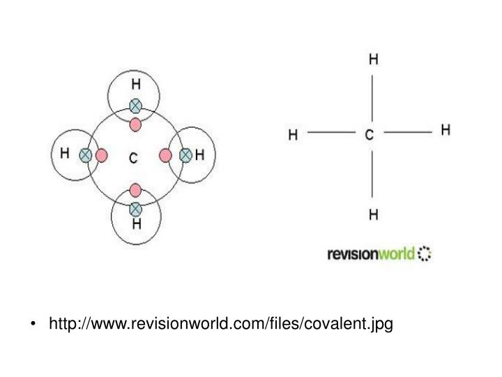 http://www.revisionworld.com/files/covalent.jpg