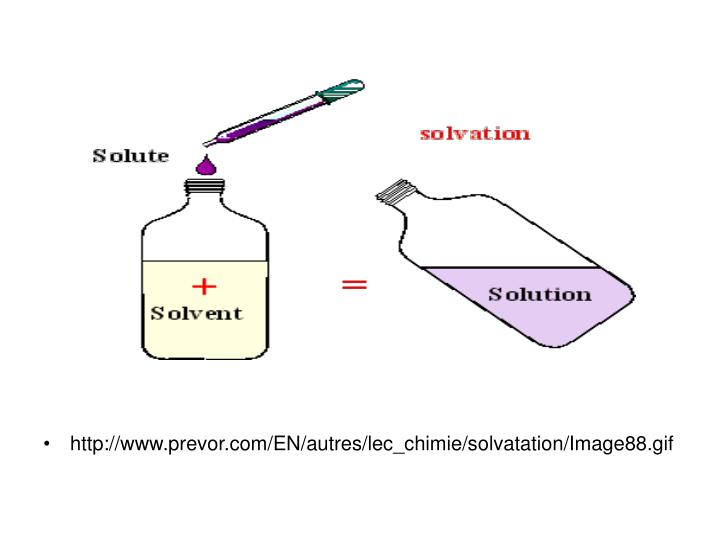 http://www.prevor.com/EN/autres/lec_chimie/solvatation/Image88.gif