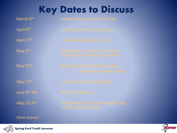 Key Dates to Discuss