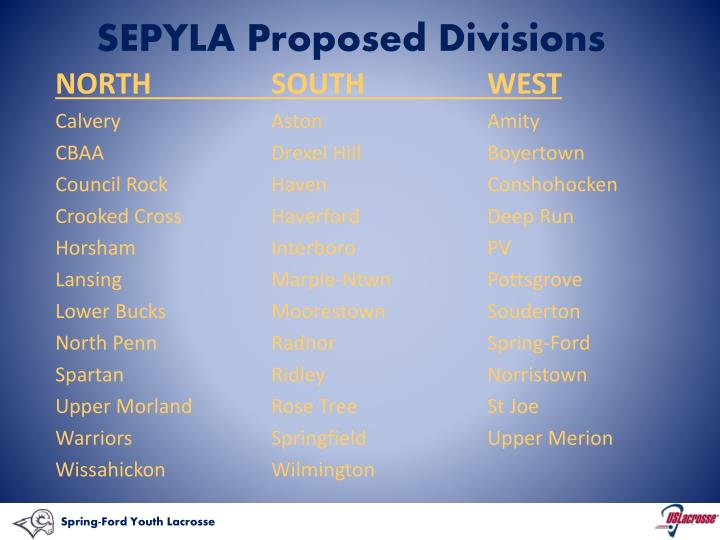SEPYLA Proposed Divisions