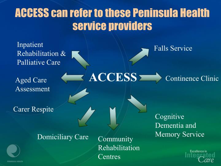 ACCESS can refer to these Peninsula Health service providers