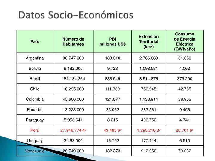 Datos Socio-Económicos
